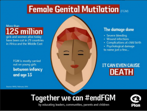 FGM-awareness-campaign-who-300x226