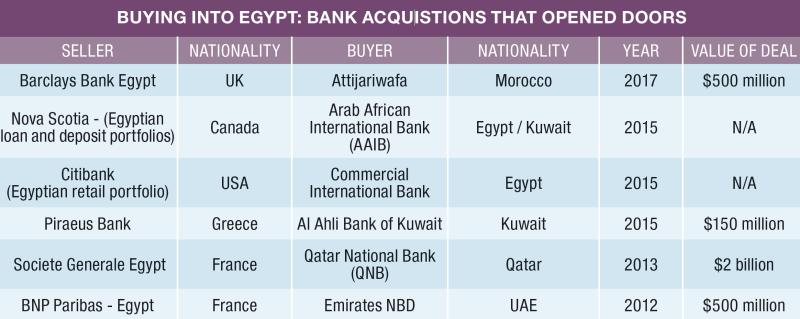 Egypt-deals-2020-1603233865